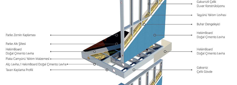 Hafif Çelik Yapı Sistem