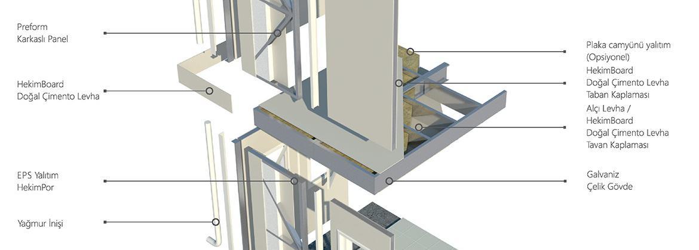 Karkaslı Panel Sistem